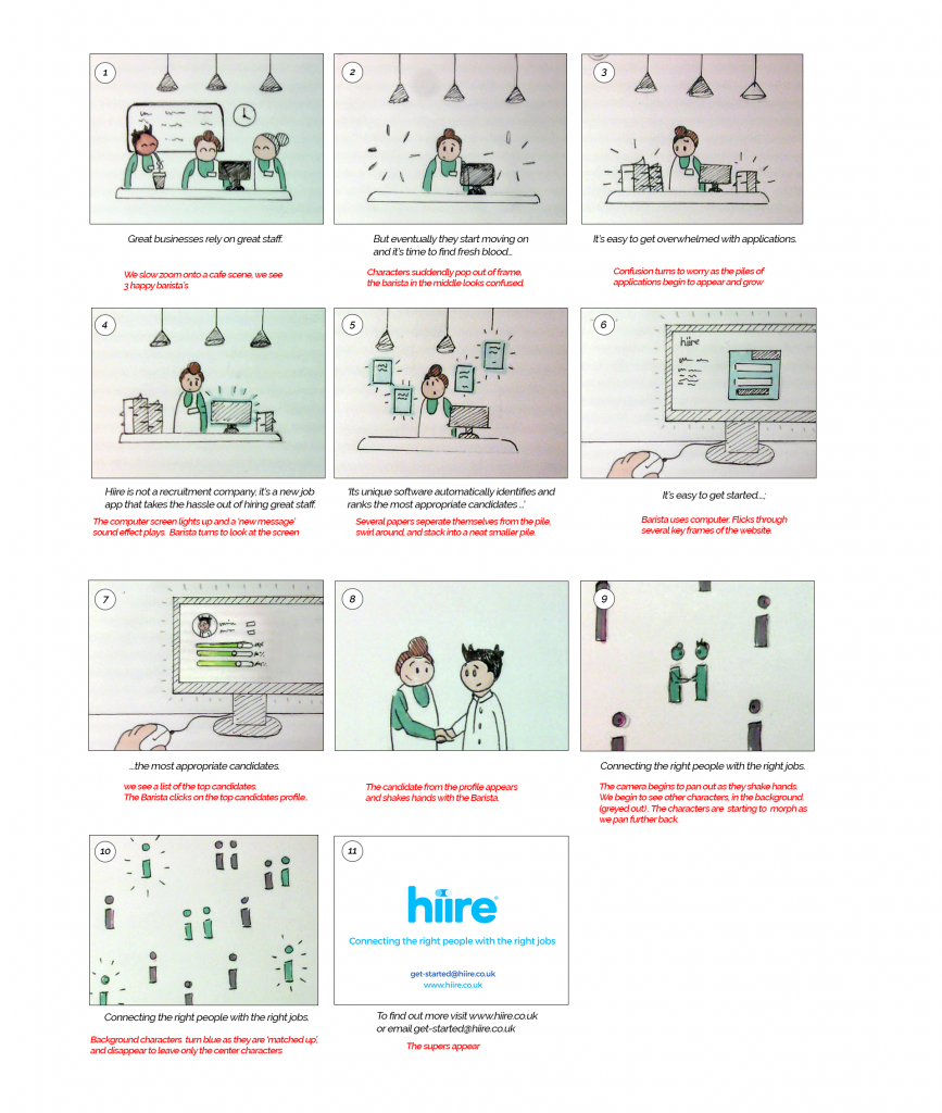 Example storyboard created for the Hiire Employer Video
